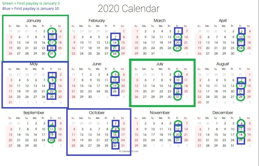 2020 calendar highlighted with 3 paycheck months for those paid on Fridays. If the first check is January 3, January and July are the 3 paycheck months. If the first check is January 10, May and October are the 3 paycheck months.