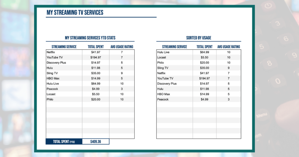 Michael Saves Streaming TV Budget Tracker